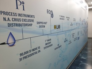 EquipSolutions Timeline feat. Pi